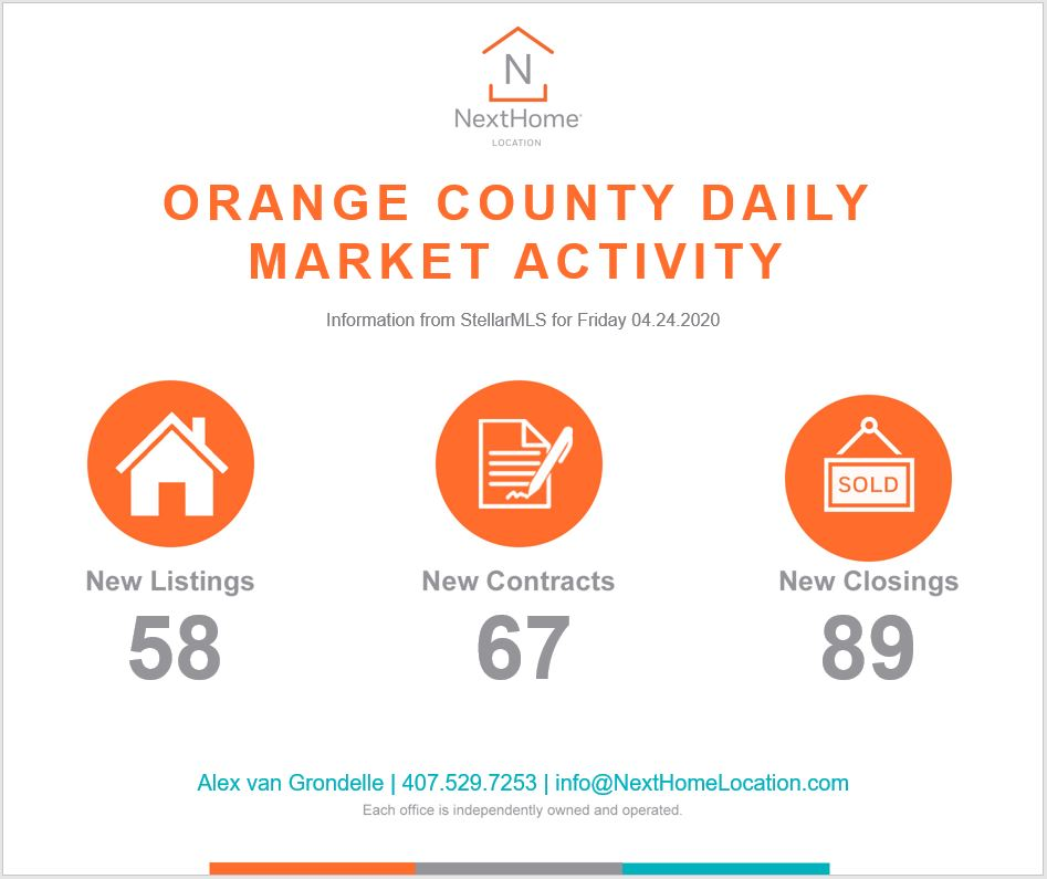 2020 April 24th Orange County Numbers