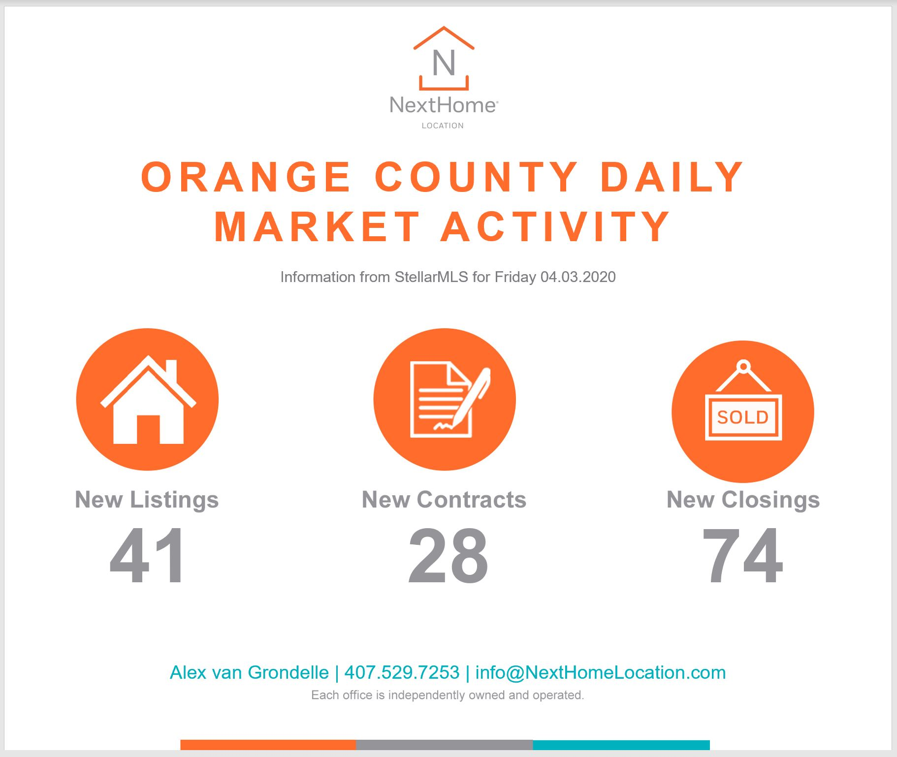 2020 April 3rd Orange County Numbers